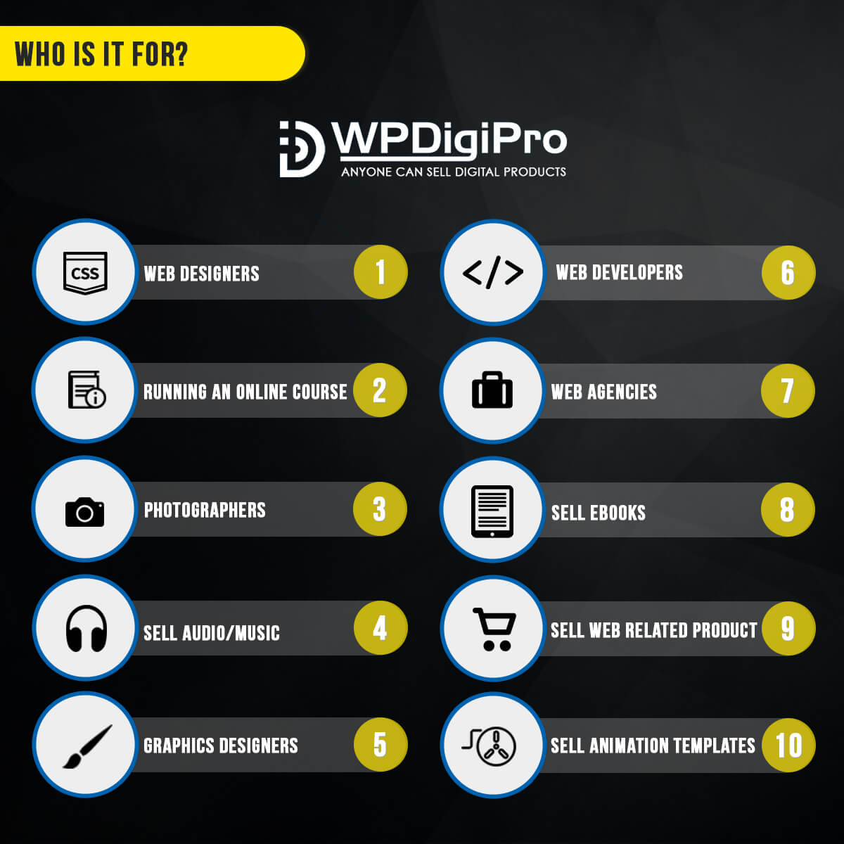 WPDigiPro WordPress Membership Plugin for Selling Digital Products ...
